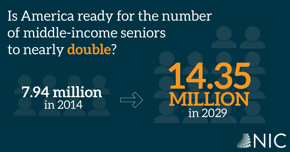 Middle income seniors affect on housing market