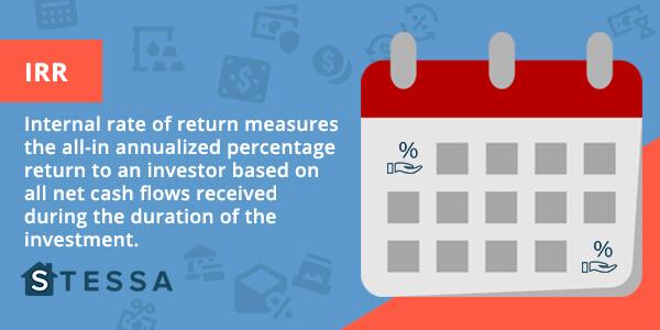 Internal rate of return definition real estate investors